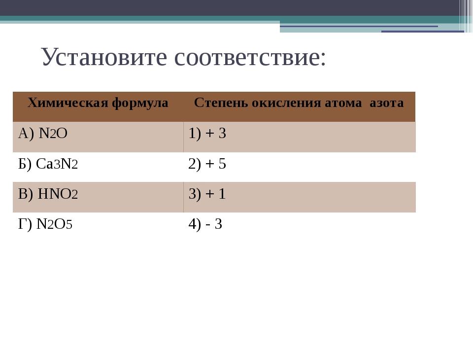 Установите соответствие: Химическаяформула Степень окисления атома азота А)N2...