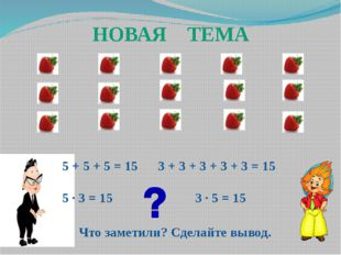 НОВАЯ ТЕМА Что заметили? Сделайте вывод. 5+ 5 + 5 = 15 3 + 3 + 3 + 3 + 3 = 15