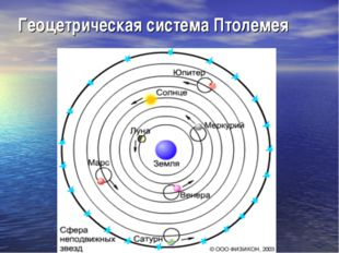 Геоцетрическая система Птолемея