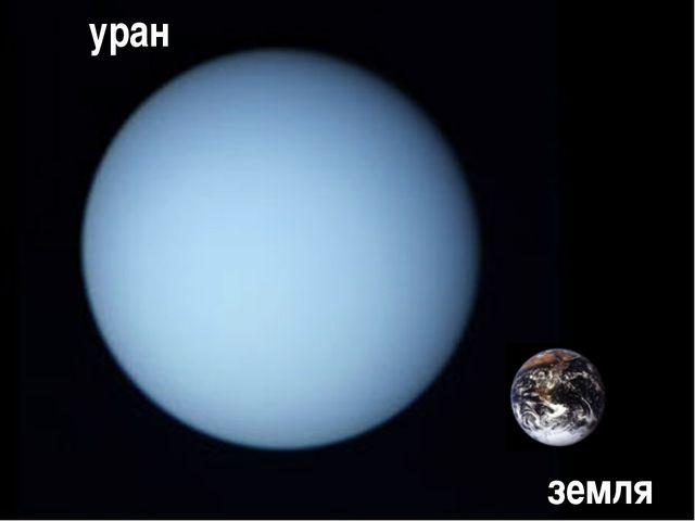 уран земля