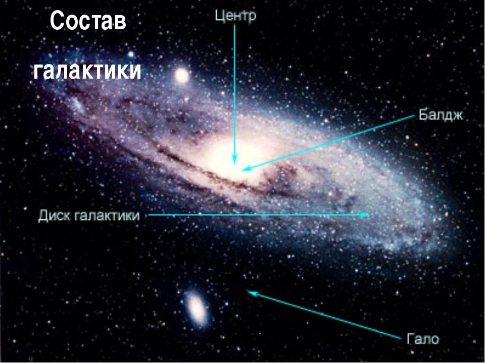 Состав галактики Состав галактики