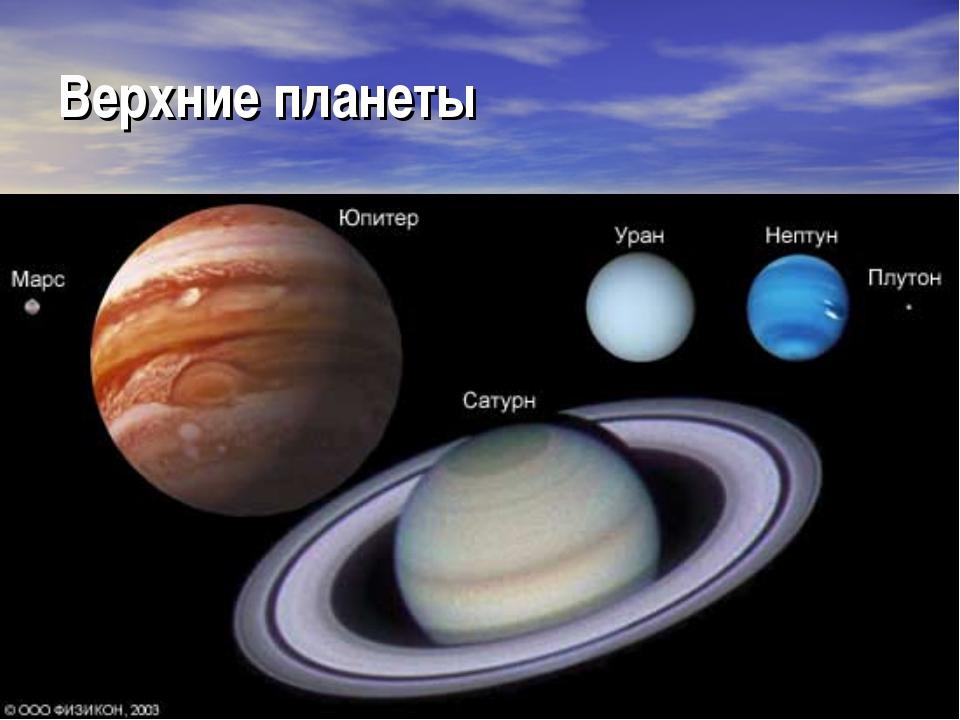 Верхние планеты