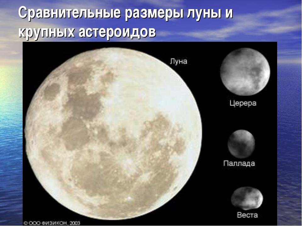 Сравнительные размеры луны и крупных астероидов