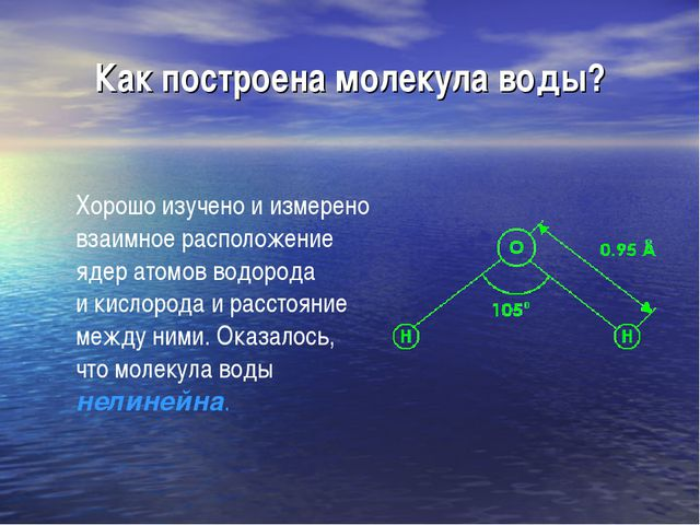 Как построена молекула воды? Хорошо изучено и измерено взаимное расположение...
