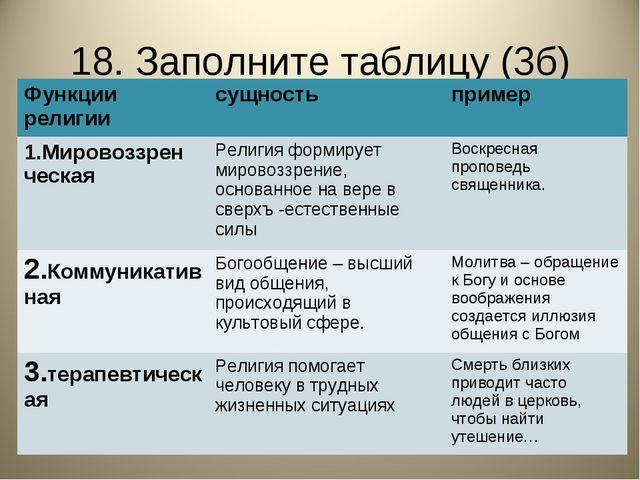 18. Заполните таблицу (3б) Функции религиисущностьпример 1.Мировоззрен ческ...