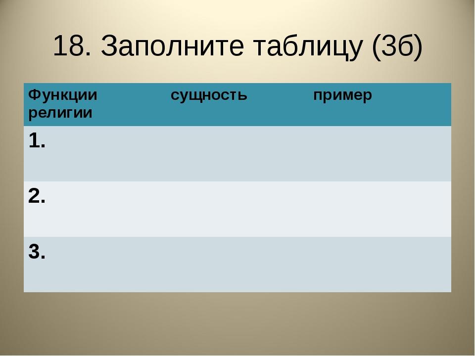 18. Заполните таблицу (3б) Функции религиисущностьпример 1.  2.  3.
