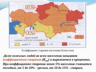Коэффициент старения населения Казахстана Долю пожилых людей во всем населени