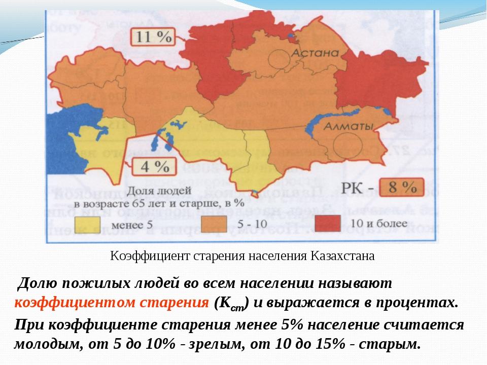 Коэффициент старения населения Казахстана Долю пожилых людей во всем населени...