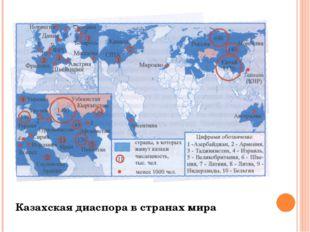 Казахская диаспора в странах мира