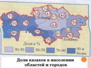 Доля казахов в населении областей и городов