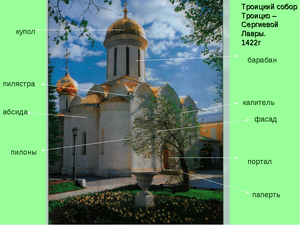 паперть фасад абсида портал капитель пилоны барабан купол пилястра Троицкий с...