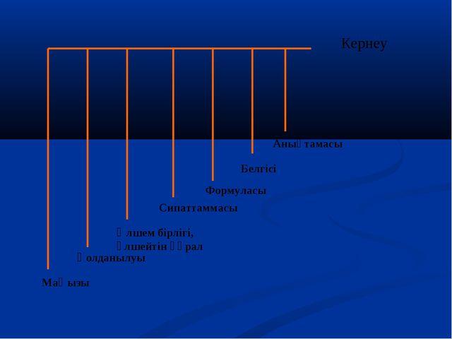 Кернеу Белгісі Анықтамасы Формуласы Өлшем бірлігі, өлшейтін құрал Маңызы Қолд...