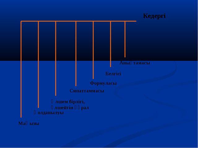 Кедергі Белгісі Анықтамасы Формуласы Өлшем бірлігі, өлшейтін құрал Маңызы Қол...