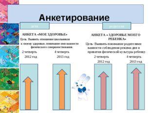 Анкетирование дети родители АНКЕТА «МОЕ ЗДОРОВЬЕ» Цель: Выявить отношение шко