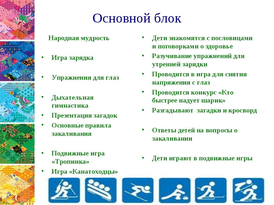 Основной блок Народная мудрость Игра зарядка Упражнения для глаз Дыхательная...