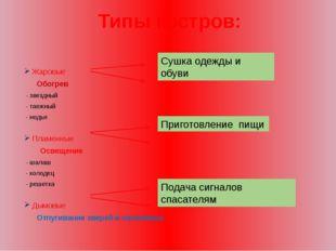 Типы костров: Жаровые  Обогрев - звездный - таежный - нодья Пламенные