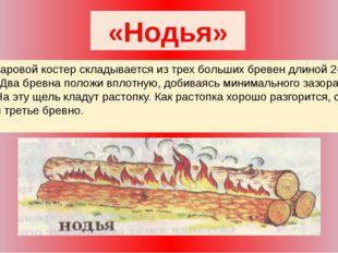 «Нодья» Этот жаровой костер складывается из трех больших бревен длиной 2-2,5