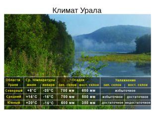 Климат Урала