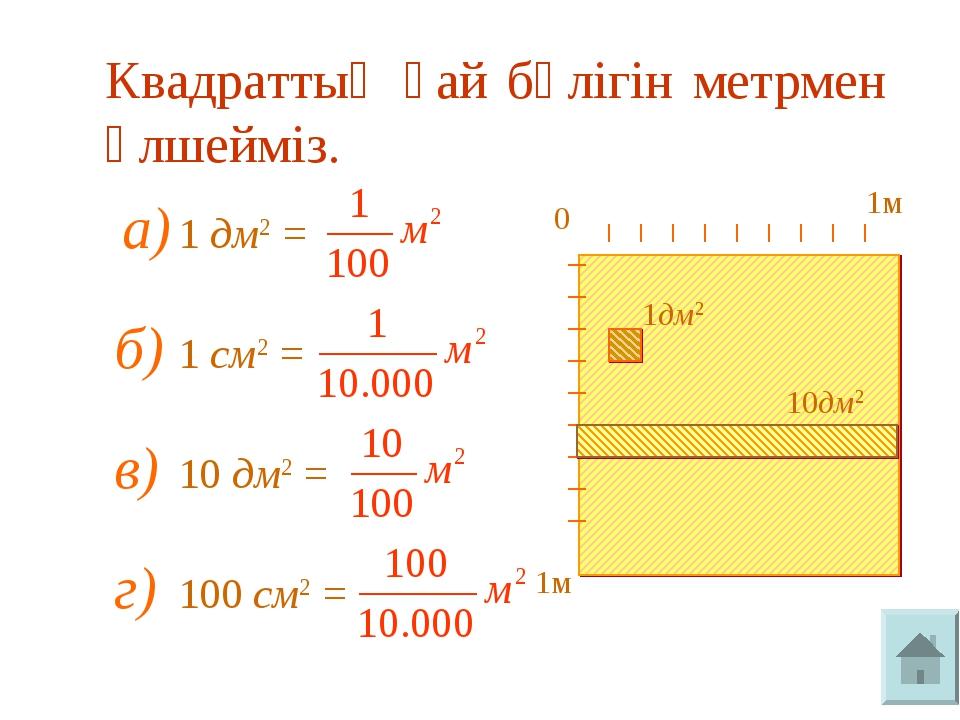 Квадраттың қай бөлігін метрмен өлшейміз. а) 0 1м 1м 1 дм2 =