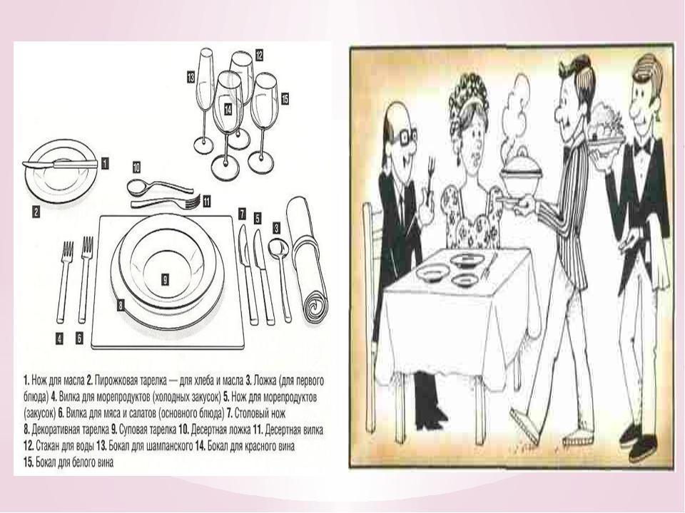 1. Что такое сервировка? Это подготовка и оформление стола для приёма пищи....