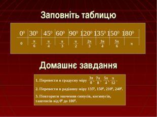 Заповніть таблицю π 0
