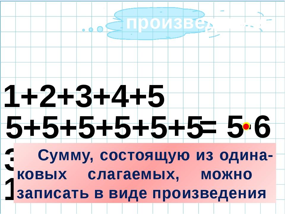 5+5+5+5+5+5 = 5·6 3+2+3+2 1+1+1+2 1+2+3+4+5 Сумму, состоящую из одина-ковых...