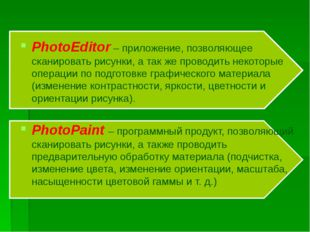 PhotoEditor – приложение, позволяющее сканировать рисунки, а так же проводит