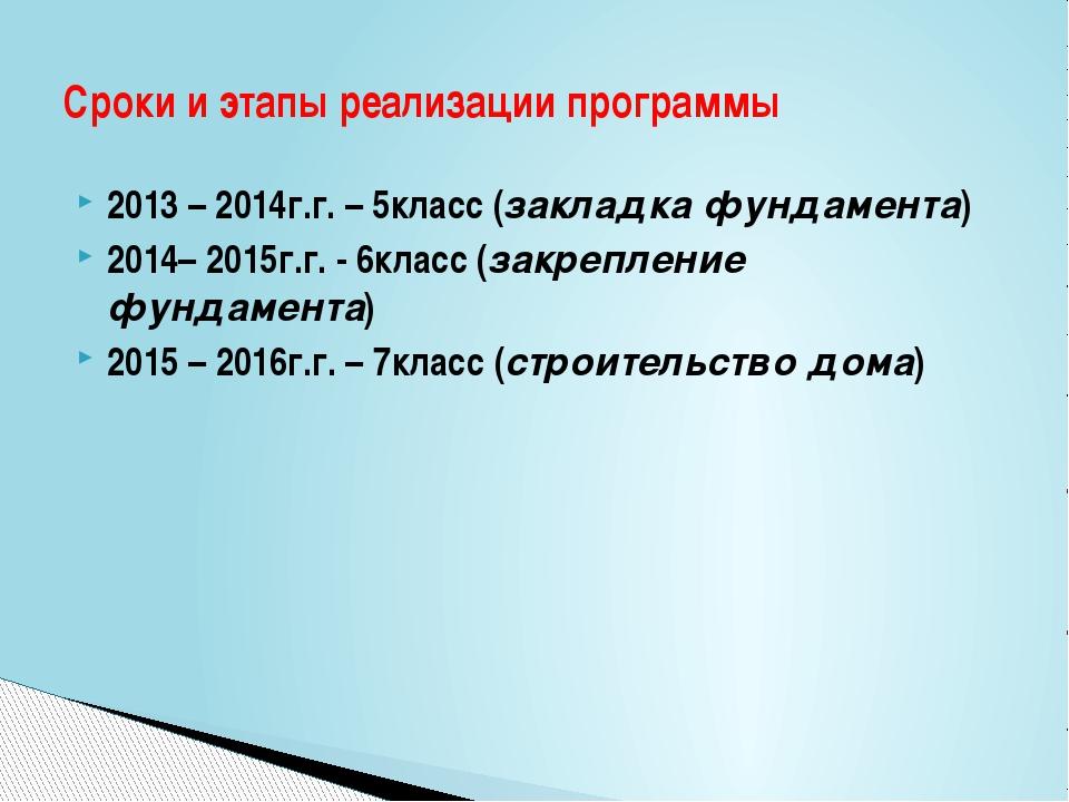 2013 – 2014г.г. – 5класс (закладка фундамента) 2014– 2015г.г. - 6класс (закре...