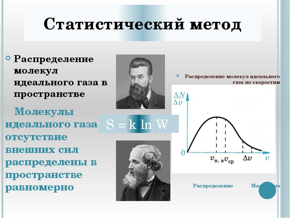 Применения МКТ: объяснение и расчёт явлений теплового расширения броуновског...