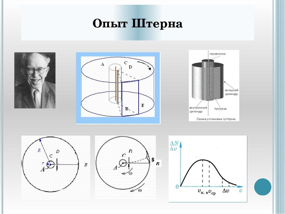 Методы описания тепловых явлений Статистический метод Термодинамический метод...