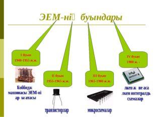 ЭЕМ-нің буындары І буын 1940-1955 ж.ж.