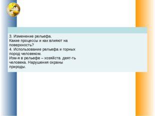 3. Изменение рельефа. Какие процессы и как влияют на поверхность? 4. Исполь