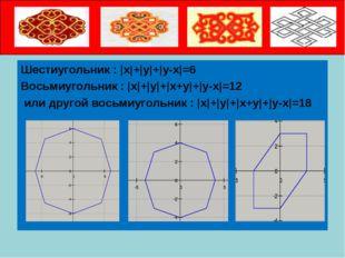Шестиугольник :  x + y + y-x =6 Восьмиугольник :  x + y + x+y + y-x =12 или