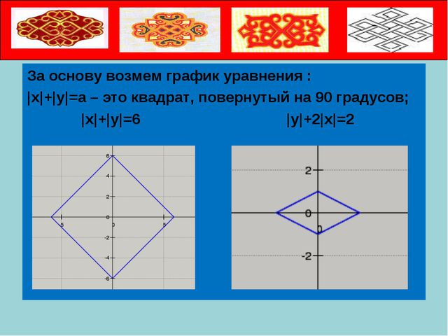 За основу возмем график уравнения :  x + y =a – это квадрат, повернутый на 9...