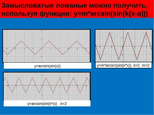 y=arcsin(sin(x)) Замысловатые ломаные можно получить, используя функции: y=m*...