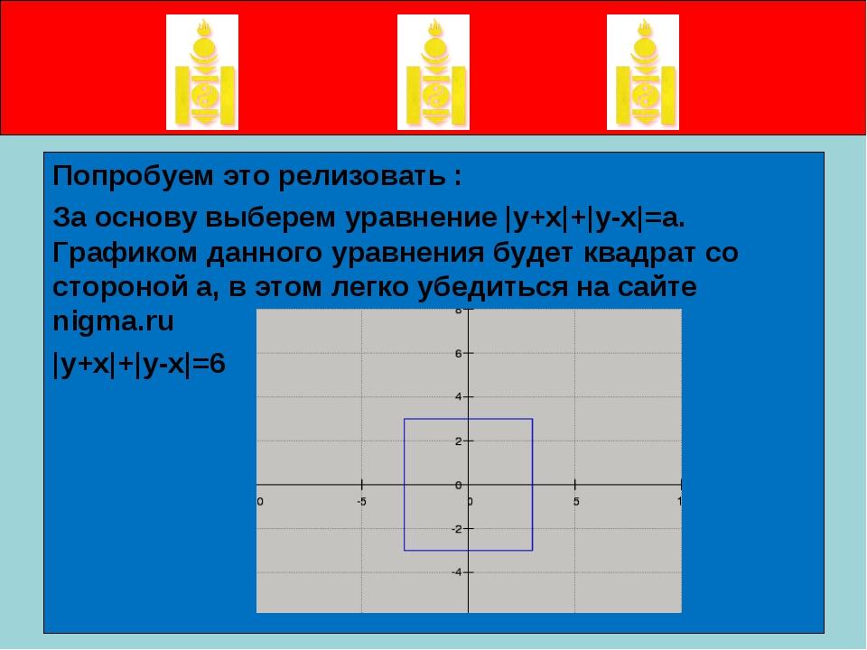 Попробуем это релизовать : За основу выберем уравнение  y+x + y-x =a. График...