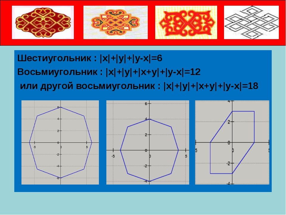 Шестиугольник :  x + y + y-x =6 Восьмиугольник :  x + y + x+y + y-x =12 или...