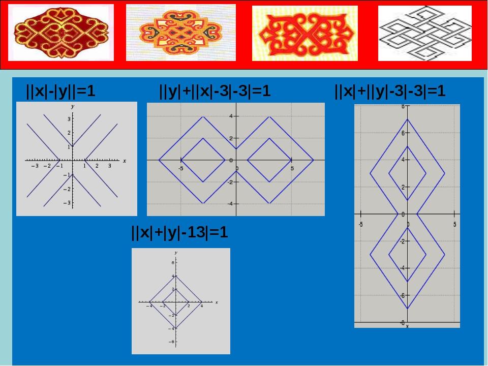   x - y  =1   y +  x -3 -3 =1   x +  y -3 -3 =1   x + y -13 =1