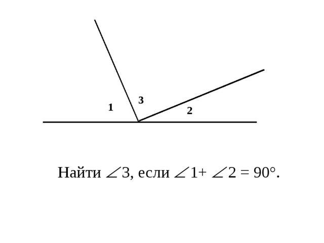 Найти  3, если  1+  2 = 90°. 1 3 2