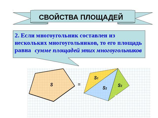 СВОЙСТВА ПЛОЩАДЕЙ 2. Если многоугольник составлен из нескольких многоугольни...