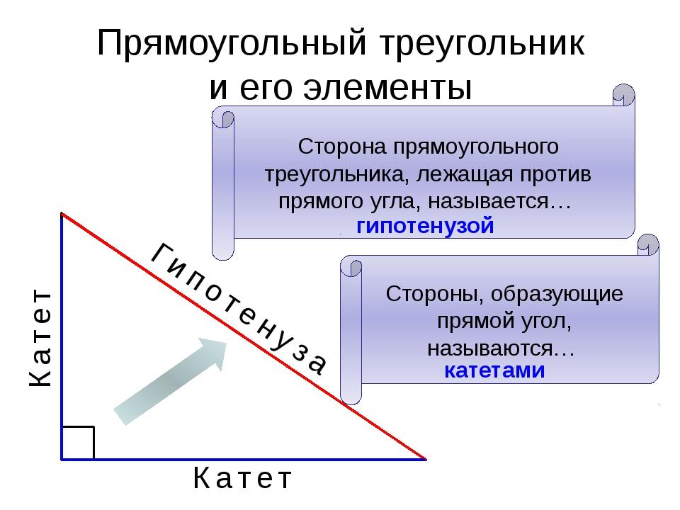 Прямоугольный треугольник и его элементы Гипотенуза Катет Катет Сторона прямо...