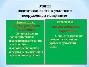 Этапы подготовки войск к участию в вооруженном конфликте Первый этап: предвар