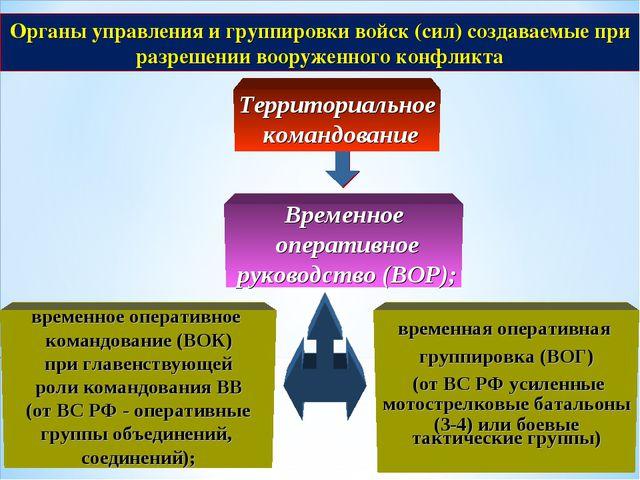 Территориальное командование Временное оперативное руководство (ВОР); временн...