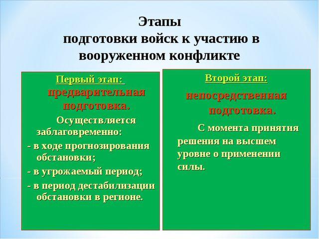 Этапы подготовки войск к участию в вооруженном конфликте Первый этап: предвар...