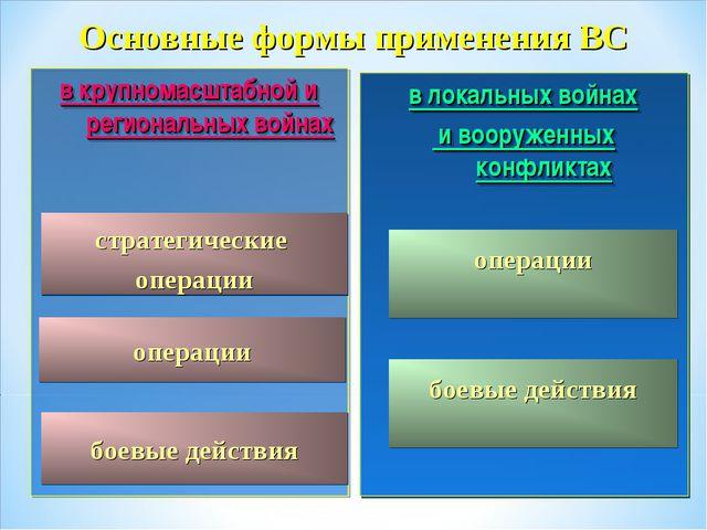 Основные формы применения ВС в крупномасштабной и региональных войнах в локал...