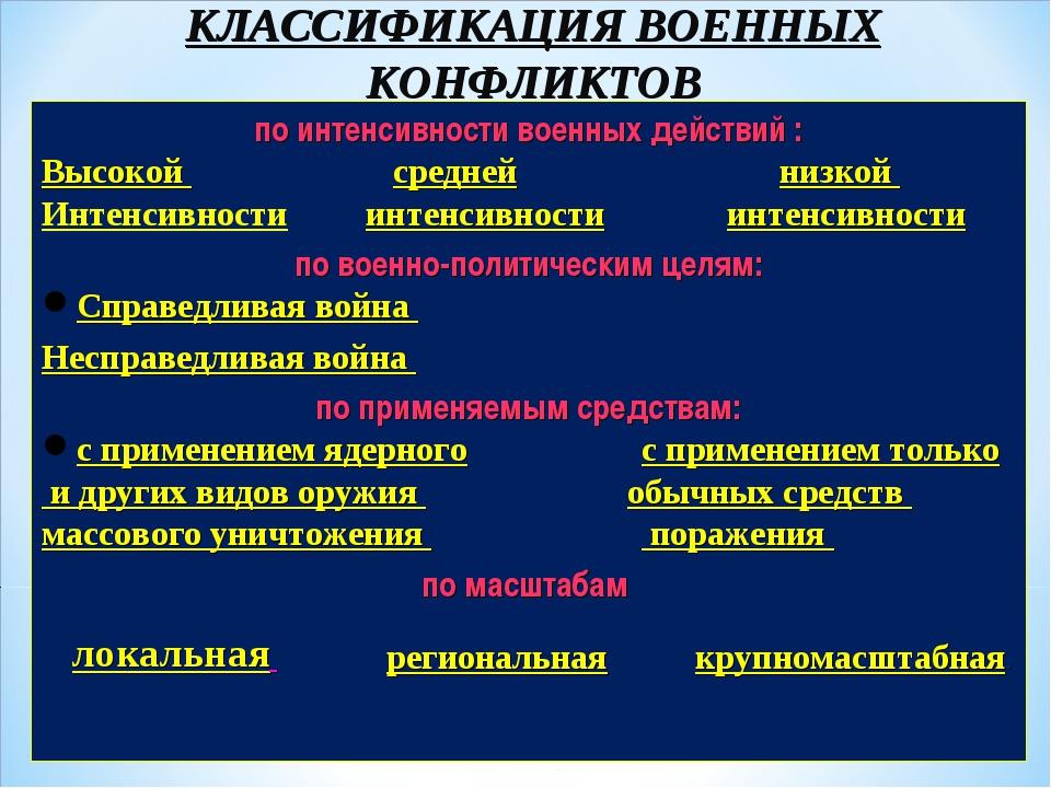 КЛАССИФИКАЦИЯ ВОЕННЫХ КОНФЛИКТОВ по интенсивности военных действий : Высокой...