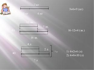 а) ? кг 3 кг 6 кг 3+6=9 (кг) 12 зн. 16 зн. ? зн. б) 16-12=4 (зн.) 2 л в) ? л