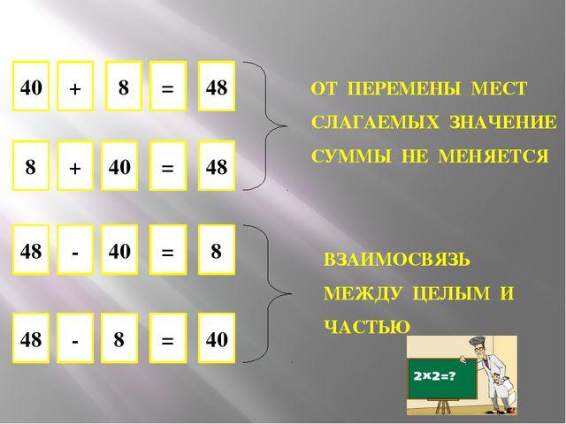 40 48 = + 8 40 8 = - 48 8 40 = - 48 + 48 8 40 = ОТ ПЕРЕМЕНЫ МЕСТ СЛАГАЕМЫХ ЗН...