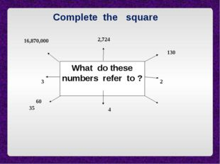 What do these numbers refer to ? Complete the square Complete the square 2,72