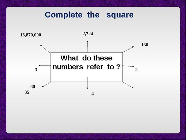 What do these numbers refer to ? Complete the square Complete the square 2,72...